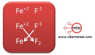 compuestos binarios ejemplo 6