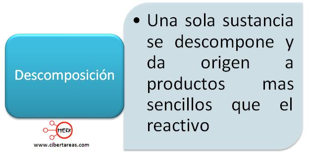 descomposicion quimica 1