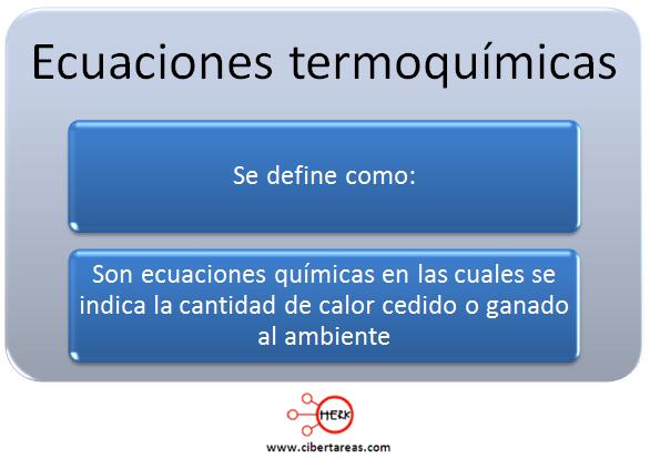 ecuaciones termoquimcas mapa conceptual definicion