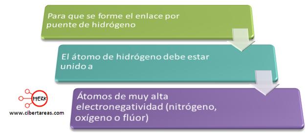 enlace de puente de hidrogeno