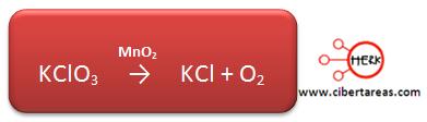 factores que modifican la velocidad reaccion catalizadores ejemplo quimica 1
