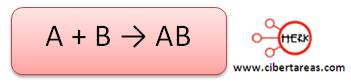 formula general sintesis quimica