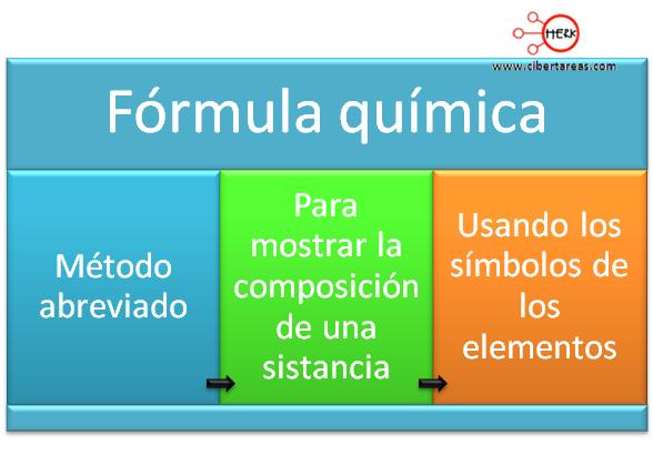 formula quimica mapa conceptual