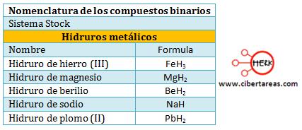 hidruros metalicos