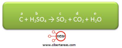 metodo algebraico balanceo ecuaciones quimicas ejemplo 1