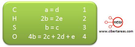 metodo algebraico balanceo ecuaciones quimicas ejemplo 2