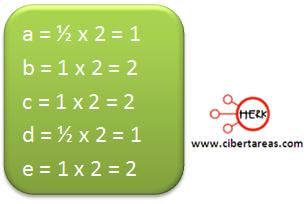 metodo algebraico balanceo ecuaciones quimicas ejemplo 6