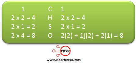 metodo algebraico balanceo ecuaciones quimicas ejemplo 8