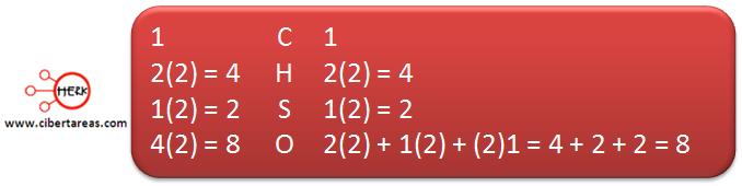 metodo de tanteo metodo aproximaciones quimica ejemplo 2