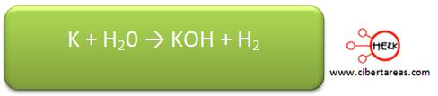 metodo de tanteo metodo aproximaciones quimica ejemplo 3