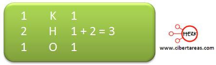 metodo de tanteo metodo aproximaciones quimica ejemplo 4