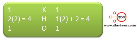 metodo de tanteo metodo aproximaciones quimica ejemplo 5