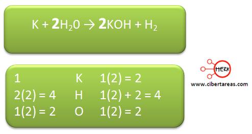 metodo de tanteo metodo aproximaciones quimica ejemplo 6