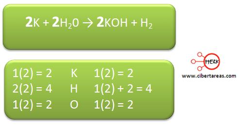 metodo de tanteo metodo aproximaciones quimica ejemplo 7