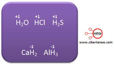 metodo oxido reduccion quimica 1 ejemplo 1