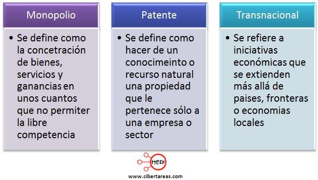 monopolio patente transnacional