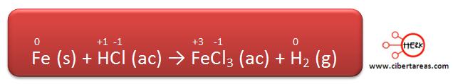 numero de oxidacion ejemplo quimica 1