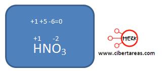 oxiacidos ejemplo 2