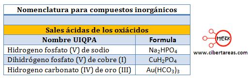 sales acidas de los oxiacidos nomenclatura compuestos inorganicos