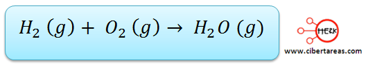 simbolos ecuaciones quimicas