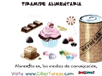 Alimentos en  los Medios de Comunicación - Piramide Alimenticia