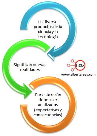 Implicaciones eticas del desarrollo tecnologico en la practica medica