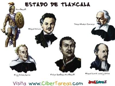 Personajes Notables - Estado de Tlaxcala