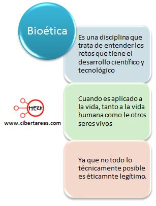 concepto de bioetica etica y valores 2 mapa conceptual