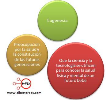 eugenesia etica y valores 2