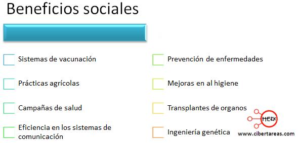 trasnsformaciones sociales en la comunidad y en las familias etica y valores 2