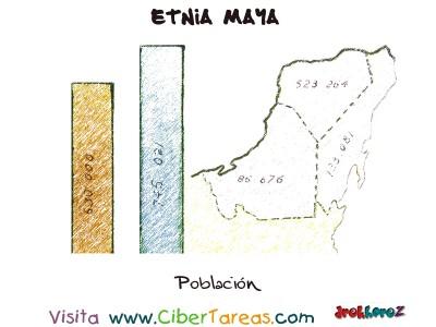 Poblacion - Etnia Maya