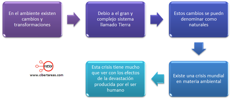etica ambiental etica y valores 2