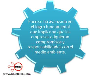 responsabilidad industria problemas ambientales etica valores