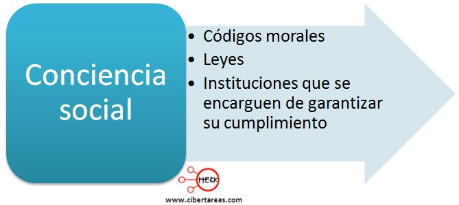 Conciencia social etica y valores