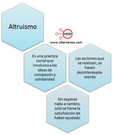 altruismo definicion etica y valores