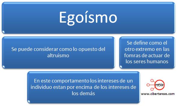 egoismo etica y valores
