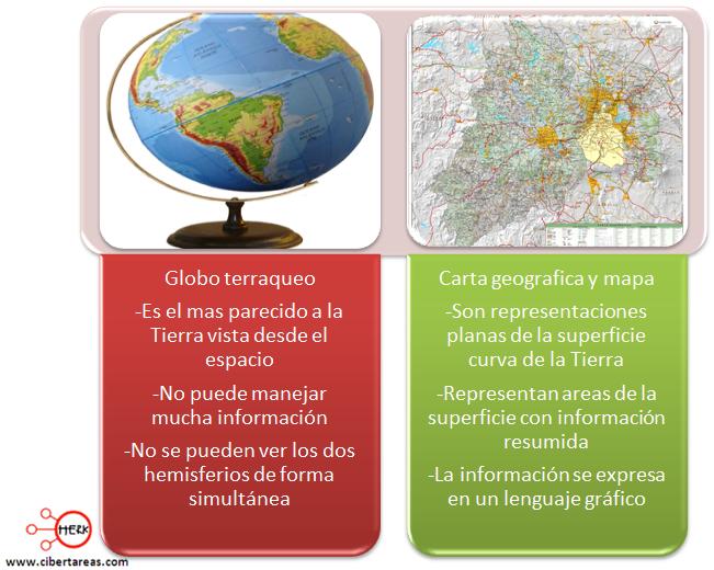 elementos graficos mapa globo terraqueo cartageografica mapa