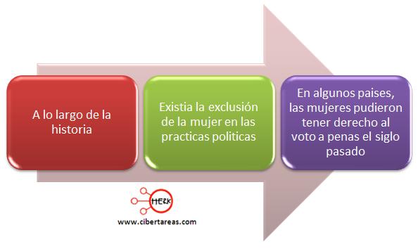 exclusion ejemplo etica y valores 2