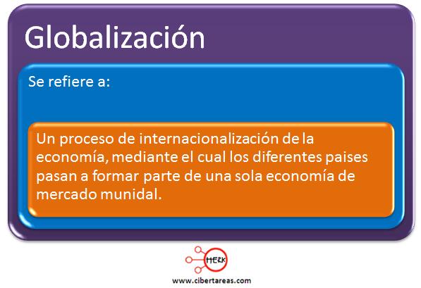 globalización definicion concepto etica y valores 2