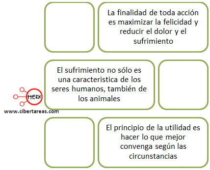 ideas del utilitarismo etica y valores mapa conceptual