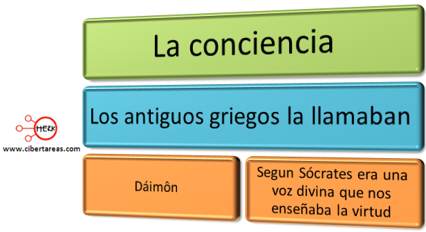 la cociencia definicion etica y valores