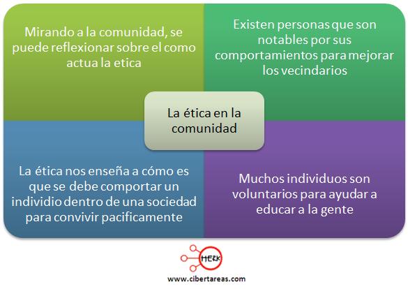 la etica en la comunidad etica y valores 2