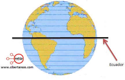 linea ecuador geografia