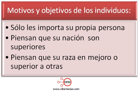 motivos y objeticos de los individuos etica y valores 2
