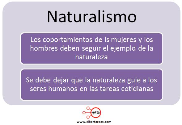 naturalismo definicion mapa conceptual etica y valores