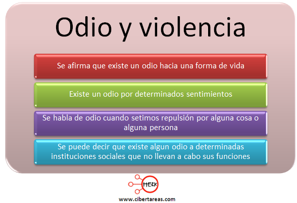 odio y violencia etica y valores 2