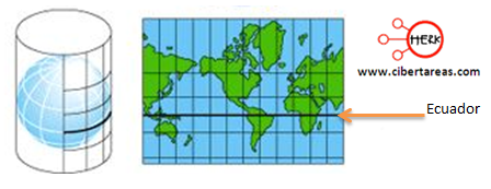 proyeccion cilindrica de la tierra geografia