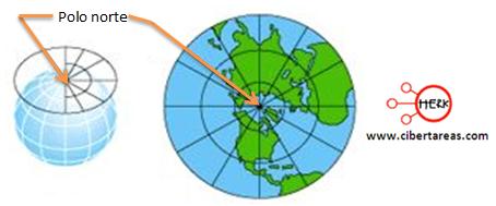 proyeccion polar de la tierra geografia