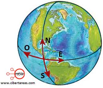 puntos cardinales geografia
