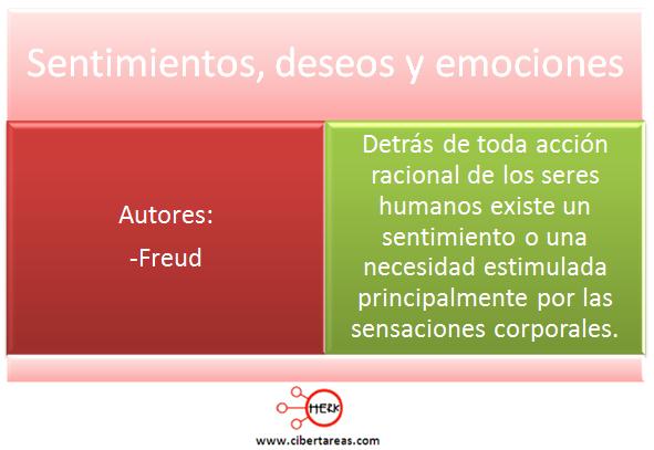 sentimientos deseos emociones etica y valores